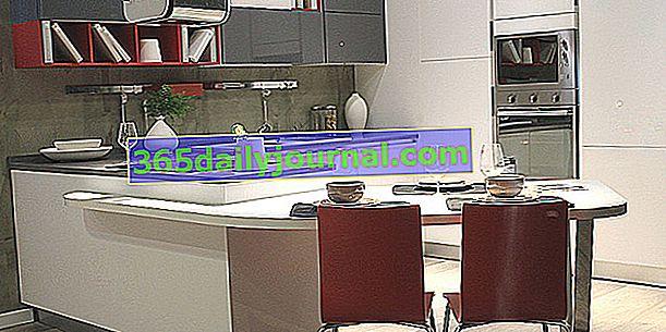 Как да изберем оборудвана кухня: съвет, въпроси, които да си зададете